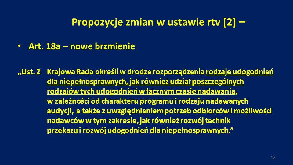Propozycje zmian w ustawie rtv [2] –